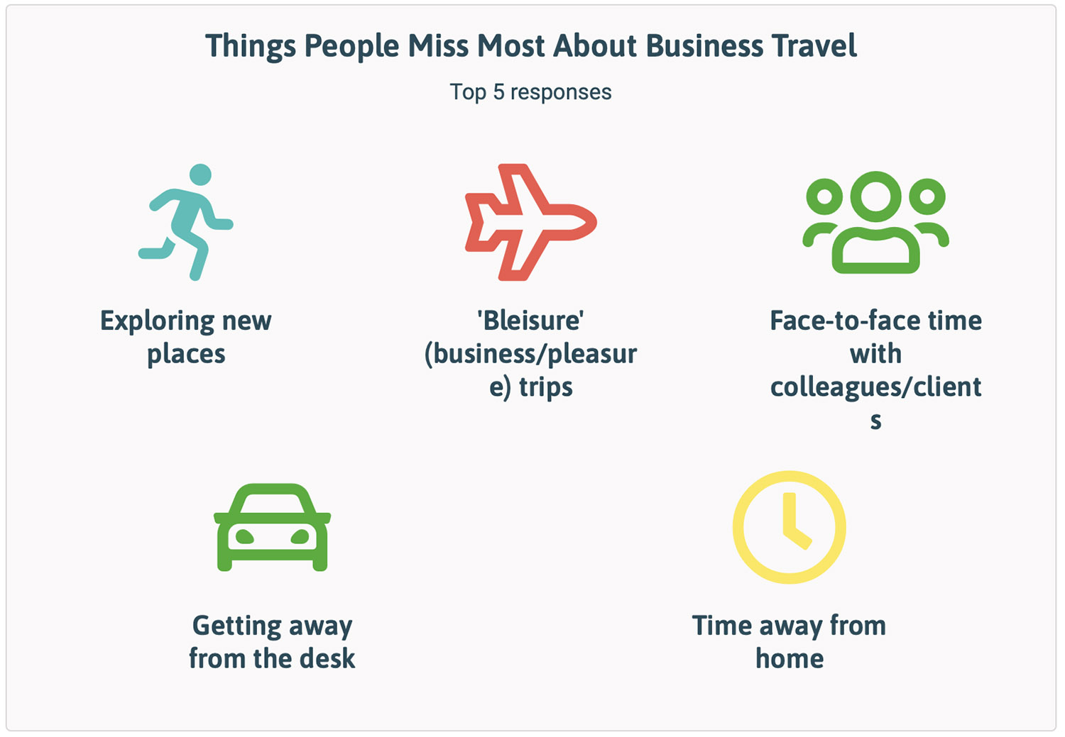 what people miss about business travel